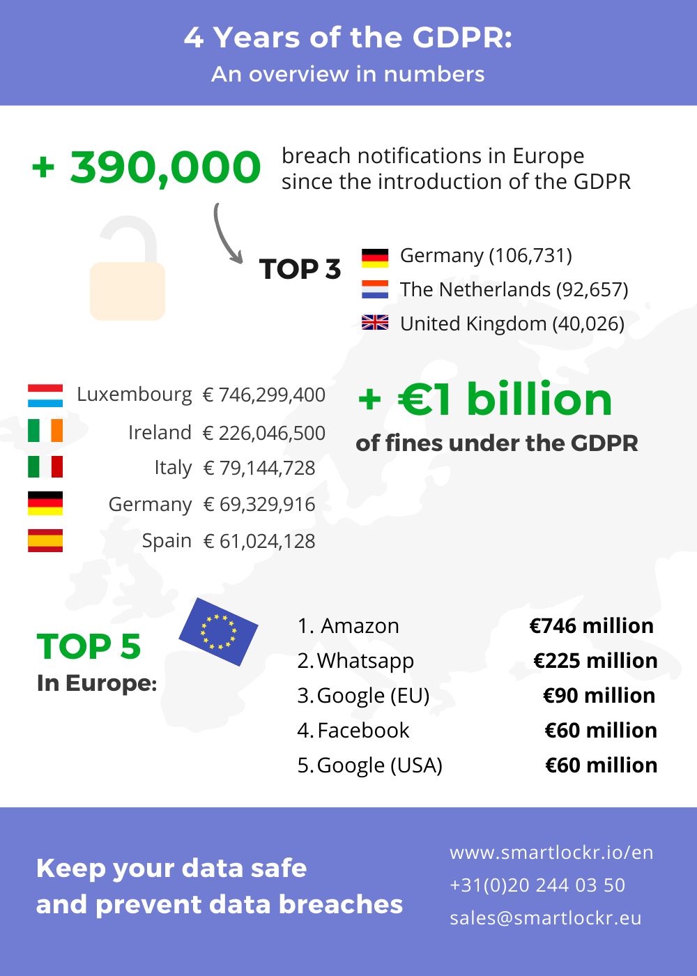 3year-gdpr-infographic