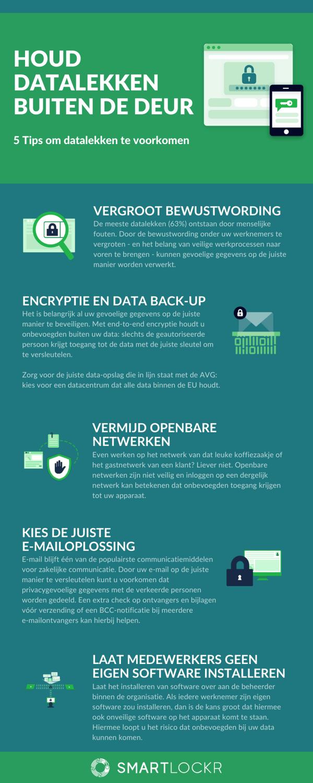 Tips om datalekken te voorkomen