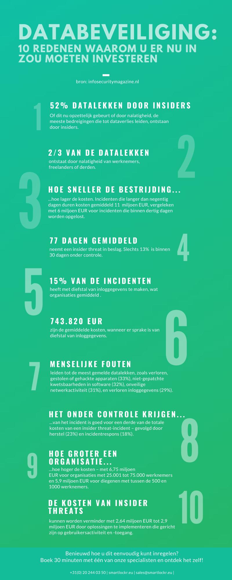 Infographic - 10 Redenen voor databeveiliging