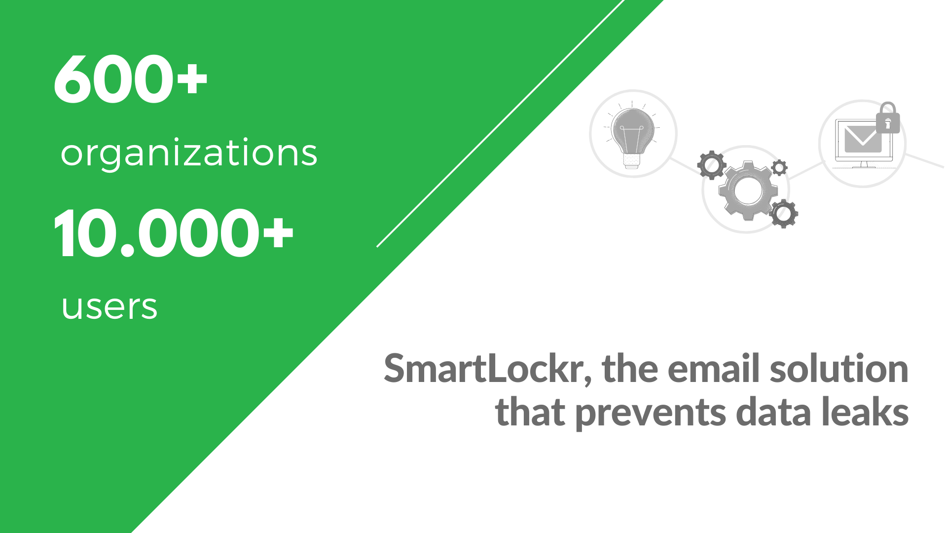 smartlockr prevent data leaks