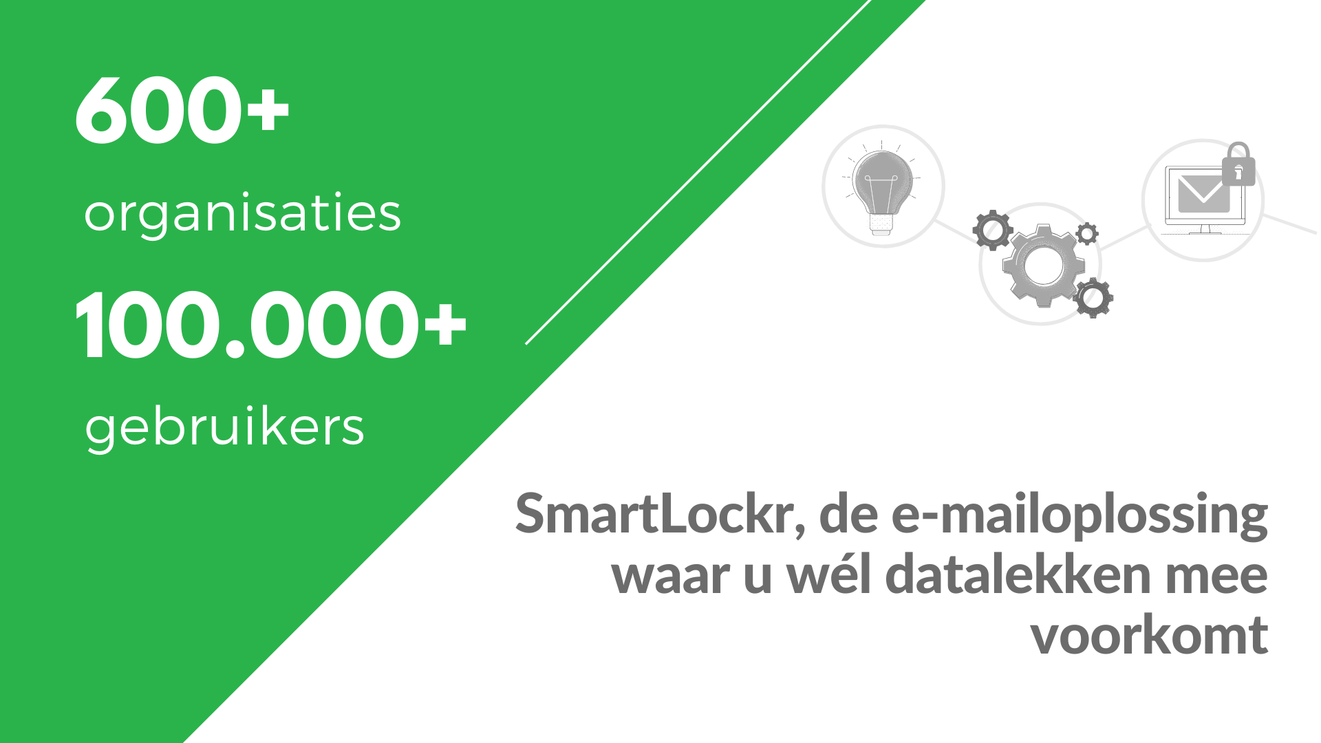 SmartLockr voorkom datalekken