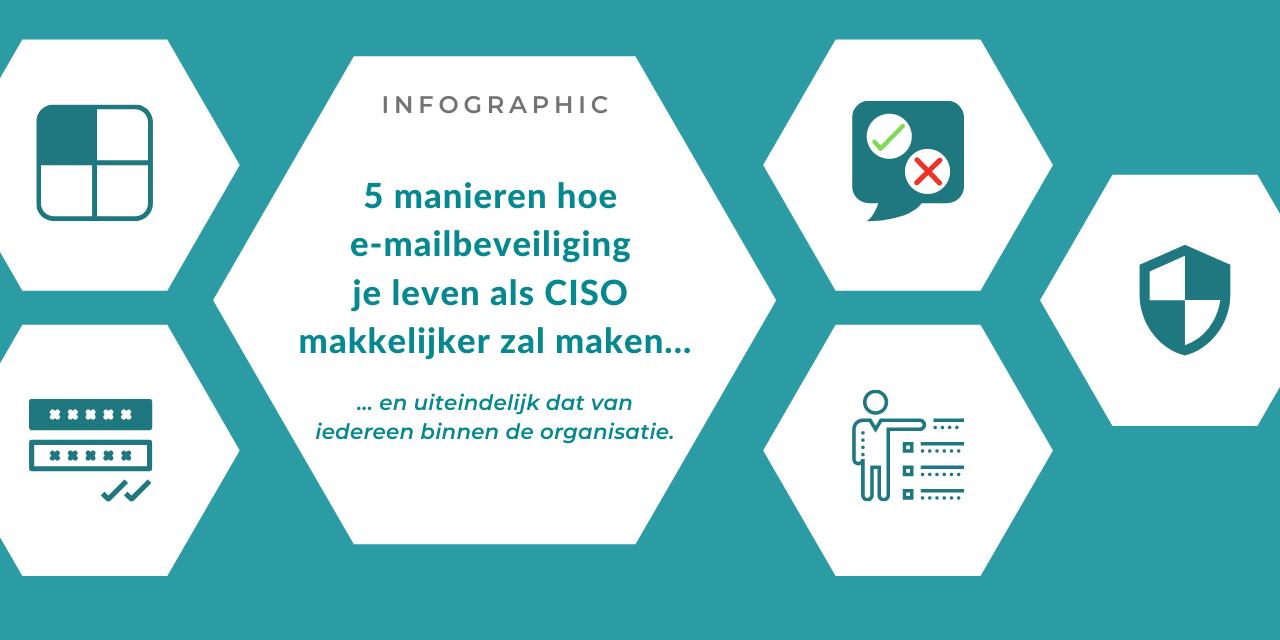 Hoe e-mailbeveiliging je leven als CISO makkelijker kan maken