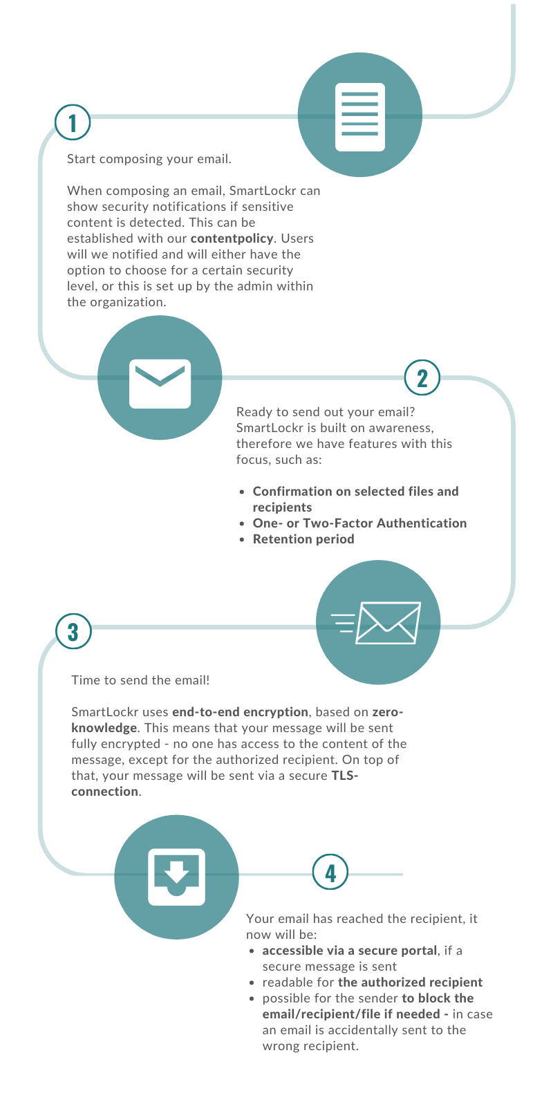 steps to secure email
